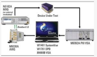 通信系統內部產生EMI的原因以及消除EMI的方法介紹