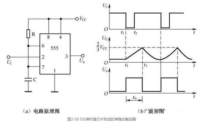 基于555时基芯片的典型应用电路图