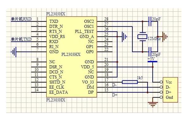 單片機C51語言的位操作及其應用詳細說明