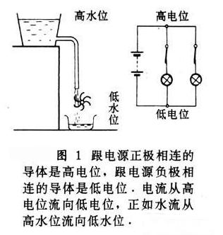与门电路的应用原理以及接法介绍