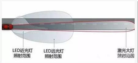 卤素灯与3个LED灯的组合控制设计