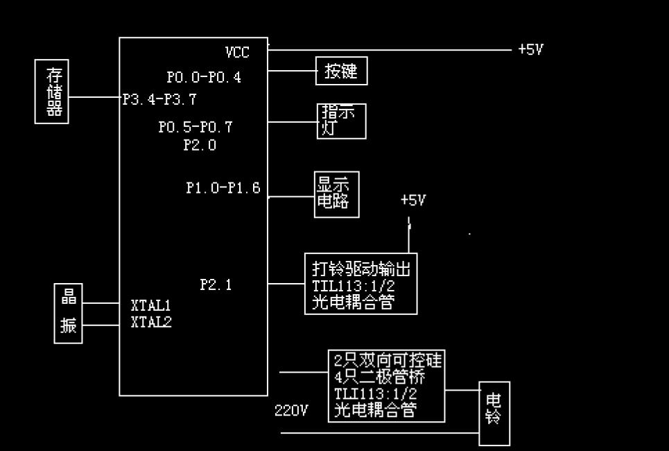 使用單片機設計一個按鍵校時自動打鈴器的論文免費下載