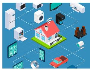 物联网科技智能化园区应该如何来建设
