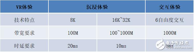 中国移动双千计划千兆宽带接入网的发展思路分析