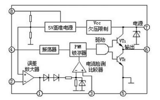 使用UC3842設計開關電源的論文免費下載