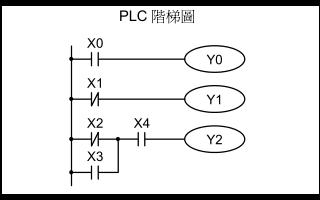 台达PLC应用技术手册程式篇免费下载