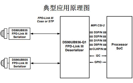 DS90UB936-Q1多功能解串器的数据手册免费下载