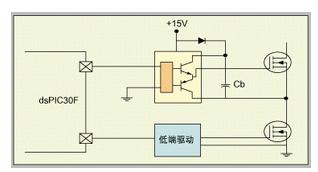 MCU或DSC的逻辑层输入输出口与功率新萄京驱动电...
