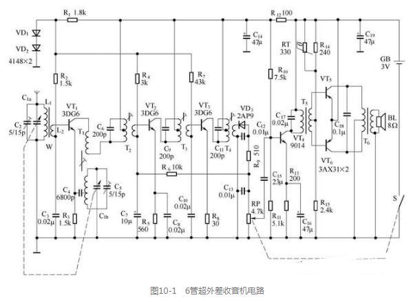 超外差收音机电路图分析