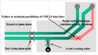 高速PCB设计中的布线技巧解析