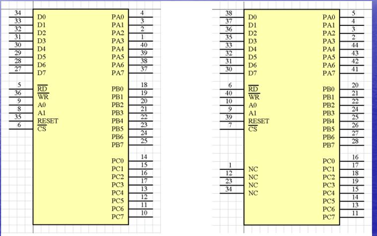 Protel99SE印制电路板设计教程之原理图元件库的编辑说明