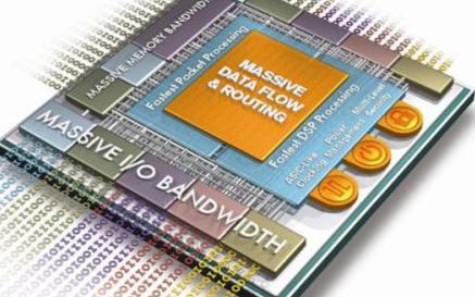 5G时代下将促使FPGA的高速发展
