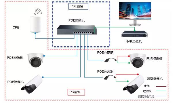 MPS公司再推强劲POE供电方案,助力5G和网络...
