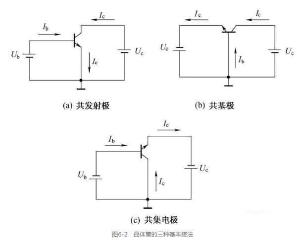 单管电压放大电路解析