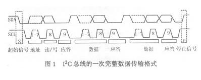 I2C总线技术在HDTV数字地面接收机中的应用解析