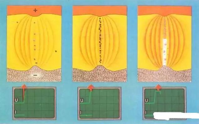 电火花加工的三个条件_电火花加工的四个过程