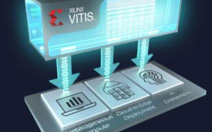 Xilinx Vitis统一软件平台面向所有开发者解锁全新设计体验