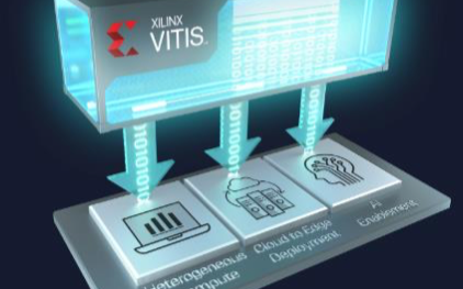 Xilinx Vitis統一軟件平臺面向所有開發者解鎖全新設計體驗