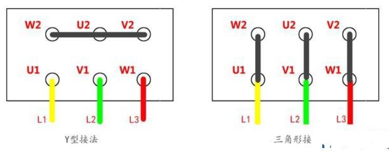 三相异步电机和单相电机的接线方法