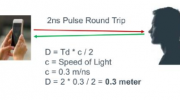 ZLG新推出1D飛行時間傳感器模塊