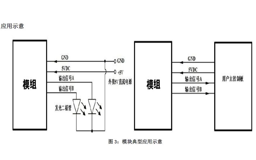 ZP07-MP503数显空气质量模块的使用说明书免费下载