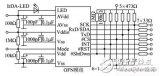光学手指导航模组在嵌入式产品的应用