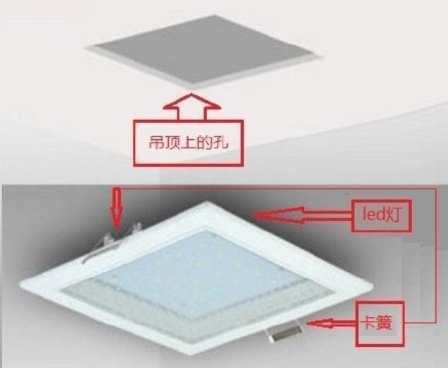 led面板灯怎么拆下来
