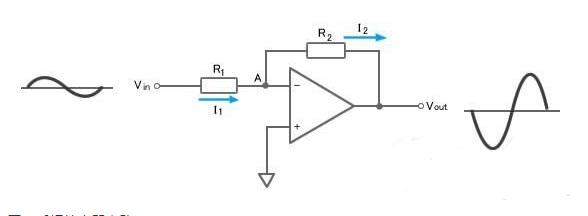 运算放大器的反相放大器电路图介绍