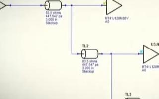 信号完整性问题的有效解决方法