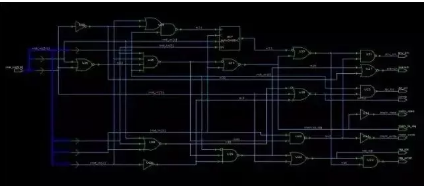 你知道一个芯片是怎样设计出来的么?