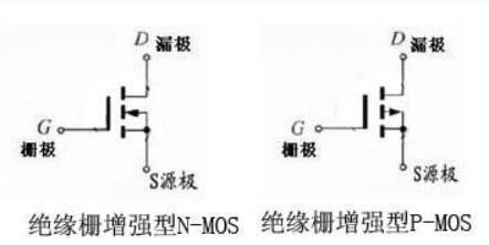 功率场效应晶体管的三个引脚符号