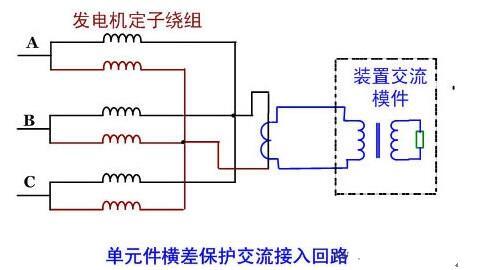 发电机横联差动保护的分类