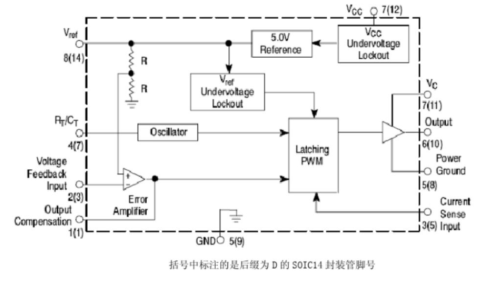UC3842B和UC3843B高性能定频电流模式控制器的数据手册免费下载