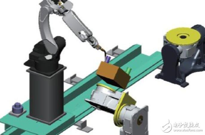 点焊机器人和弧焊机器人特点