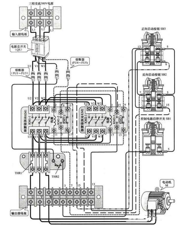 三相交流感应电动机的操作测试