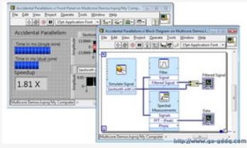 基于LabVIEW Help中有關線程模式選擇的原則說明