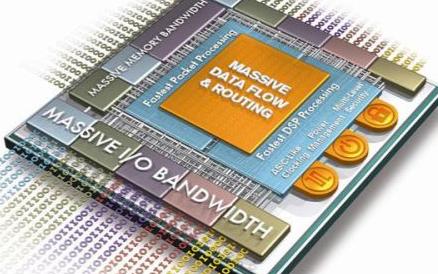 我国FPGA产业的发展该如何实现重大技术突破