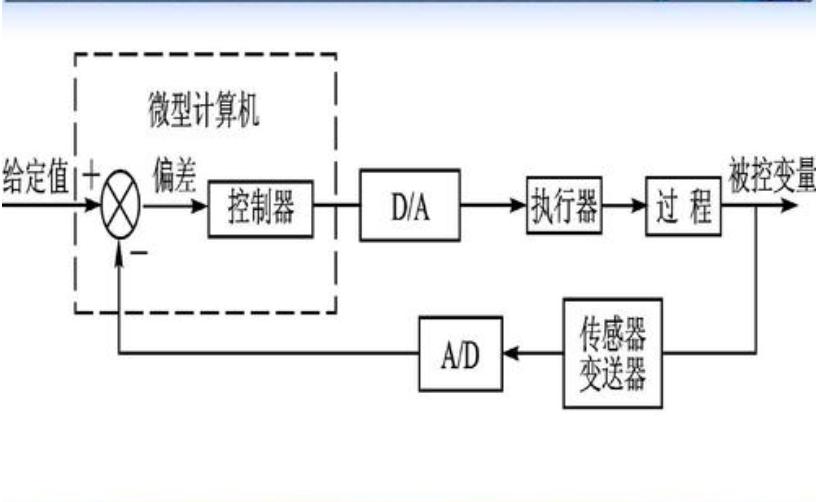 PID控制如何進行參數整定常用口訣詳細概述