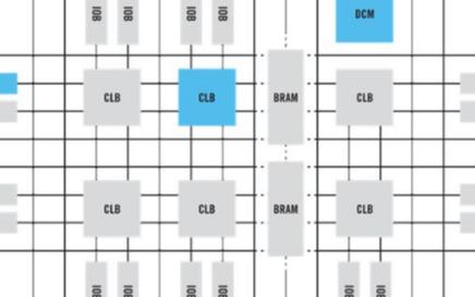关于FPGA它的整体结构是怎样的