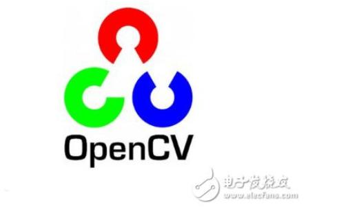 OpenCV如何在图像上绘制出矩形并标出起点的坐标详细资料说明