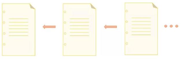 区块高度和记账本之间有什么关联