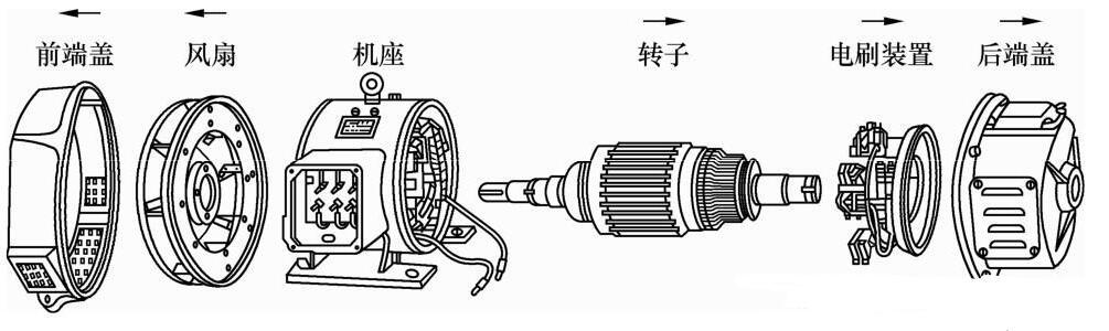 直流电动机的拆卸步骤_直流电动机的拆卸注意事项