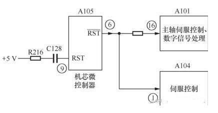 五款微控制器的复位电路分析