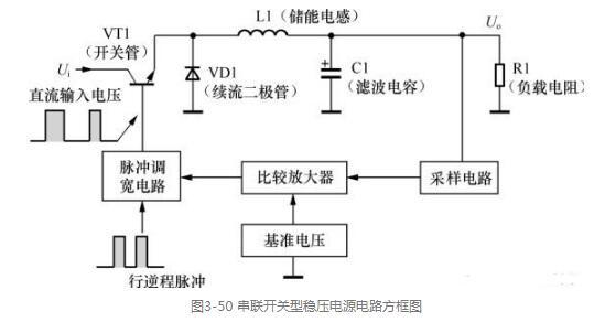 串聯開關型穩壓電源電路圖