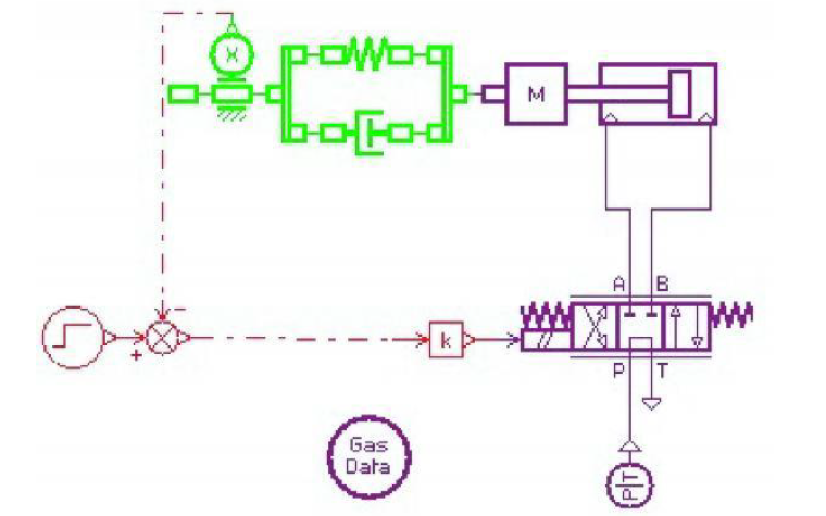 使用AMESim和Matlab Simulink仿真模糊PID控制伺服系统的研究说明