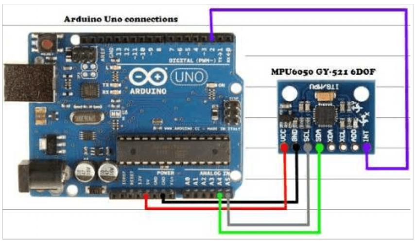 使用Arduino实现MPU6050的数据获取和分析与处理的详细资料说明