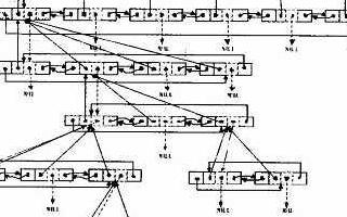 嵌入式系统HCI僵化解决方案概述