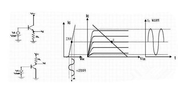 音频放大器分类