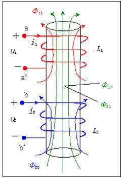 耦合電感元件_耦合電感電壓電流的關系