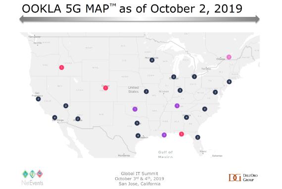 美国四大运营商的5G发展情况分析